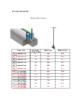 ASD Elegance Channel System